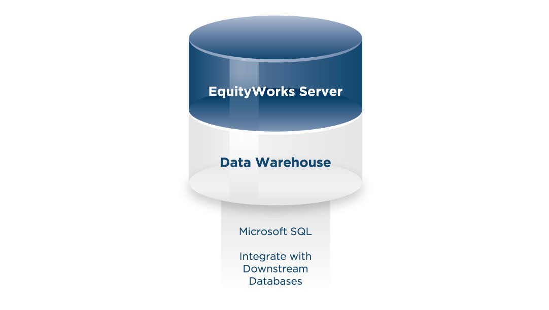 Relevant EquityWorks - Data Warehouse